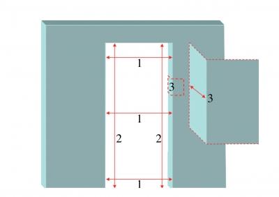 Cum se efectuează măsurători pentru a comanda ușa corectă?